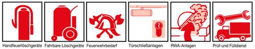 Klinkhammer Leistungen Icons